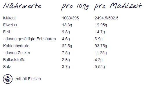 Trek-n-Eat-Hauptgericht-Sahnenudeln-mit-Huehnchen-und-Spinat-Naehrwerte